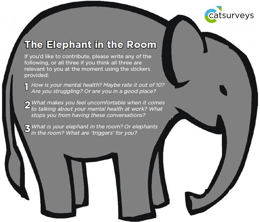 The-Elephant-In-The-Room-Catsurveys-Ltd-Mental-Health